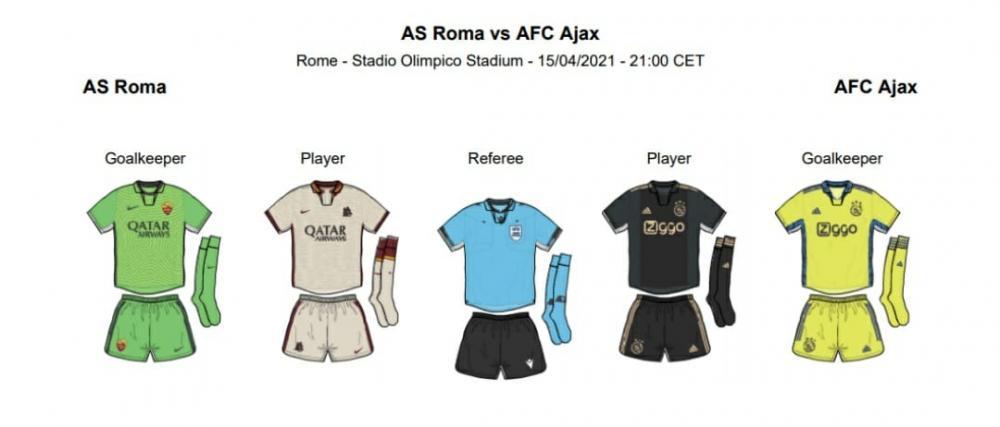 Divise Roma-Ajax