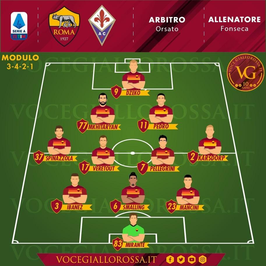 Probabile formazione Roma-Fiorentina
