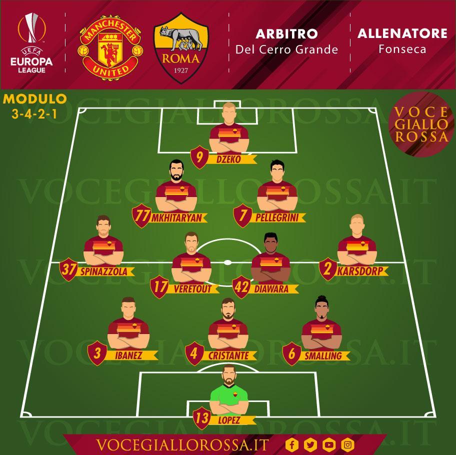 Le probabili formazioni di Manchester United-Roma a cura della redazione di Vocegiallorossa.it!